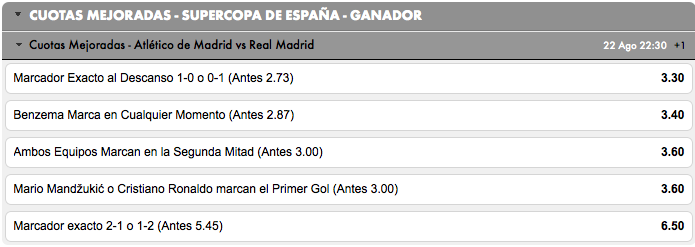 Cuotas apuestas Atlético Real Madrid